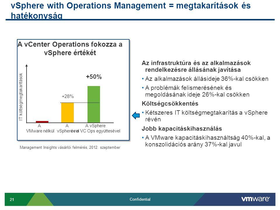 21 Confidential vSphere with Operations Management = megtakarítások és hatékonyság Az infrastruktúra és az alkalmazások rendelkezésre állásának javítása •Az alkalmazások állásideje 36%-kal csökken •A problémák felismerésének és megoldásának ideje 26%-kal csökken Költségcsökkentés •Kétszeres IT költségmegtakarítás a vSphere révén Jobb kapacitáskihasználás •A VMware kapacitáskihasználtság 40%-kal, a konszolidációs arány 37%-kal javul IT költségmegtakarítások A VMware nélkül A vSphere-rel A vSphere és a VC Ops együttesével +28% +50% A vCenter Operations fokozza a vSphere értékét Management Insights vásárlói felmérés, 2012.