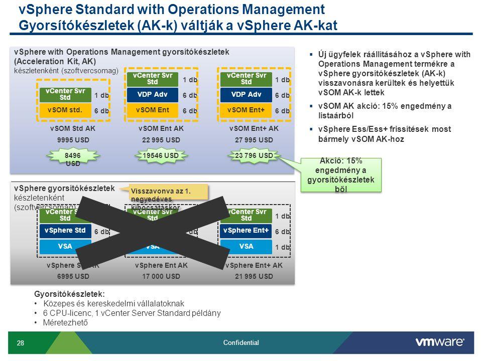 28 Confidential vSphere Standard with Operations Management Gyorsítókészletek (AK-k) váltják a vSphere AK-kat vSphere gyorsítókészletek készletenként (szoftvercsomag) vSphere with Operations Management gyorsítókészletek (Acceleration Kit, AK) készletenként (szoftvercsomag) 9995 USD22 995 USD27 995 USD Akció: 15% engedmény a gyorsítókészletek ből 8496 USD 19546 USD23 796 USD Gyorsítókészletek: •Közepes és kereskedelmi vállalatoknak •6 CPU-licenc, 1 vCenter Server Standard példány •Méretezhető vCenter Svr Std 1 db vSOM std.
