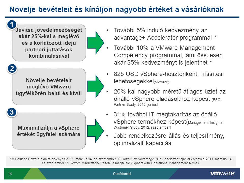 30 Confidential Növelje bevételeit és kínáljon nagyobb értéket a vásárlóknak •További 5% induló kedvezmény az advantage+ Accelerator programmal * •Tov