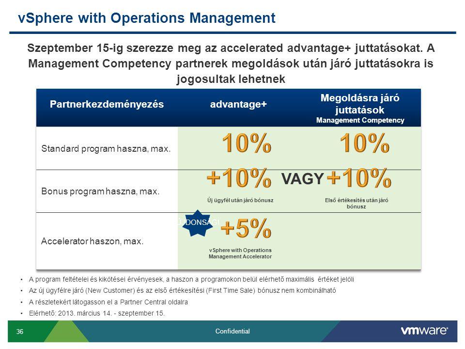 36 Confidential vSphere with Operations Management Szeptember 15-ig szerezze meg az accelerated advantage+ juttatásokat. A Management Competency partn