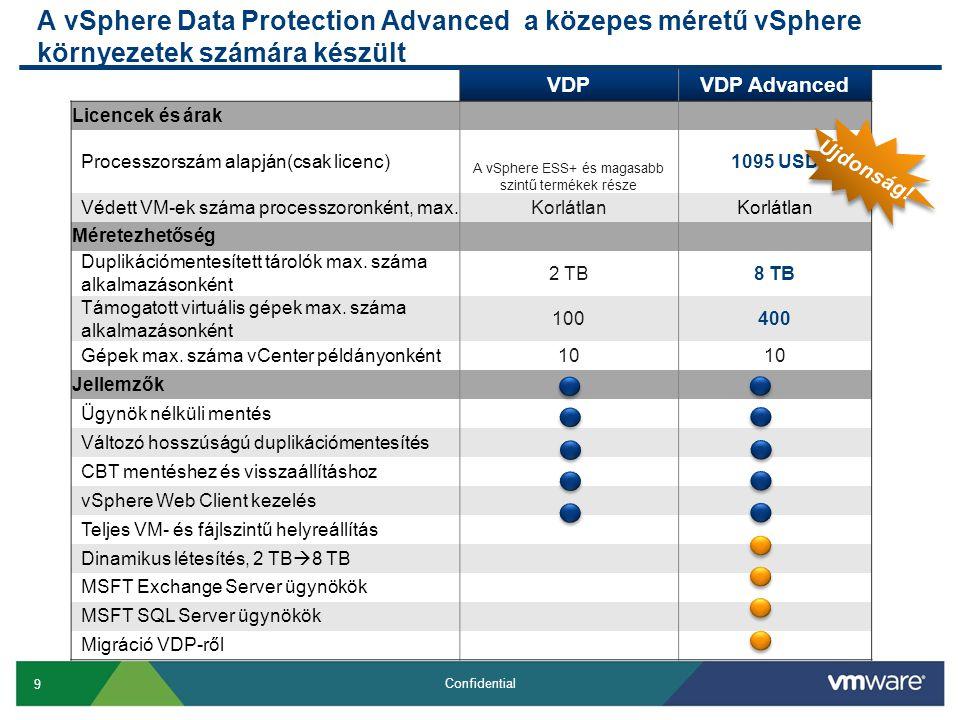 9 Confidential A vSphere Data Protection Advanced a közepes méretű vSphere környezetek számára készült VDPVDP Advanced Licencek és árak Processzorszám