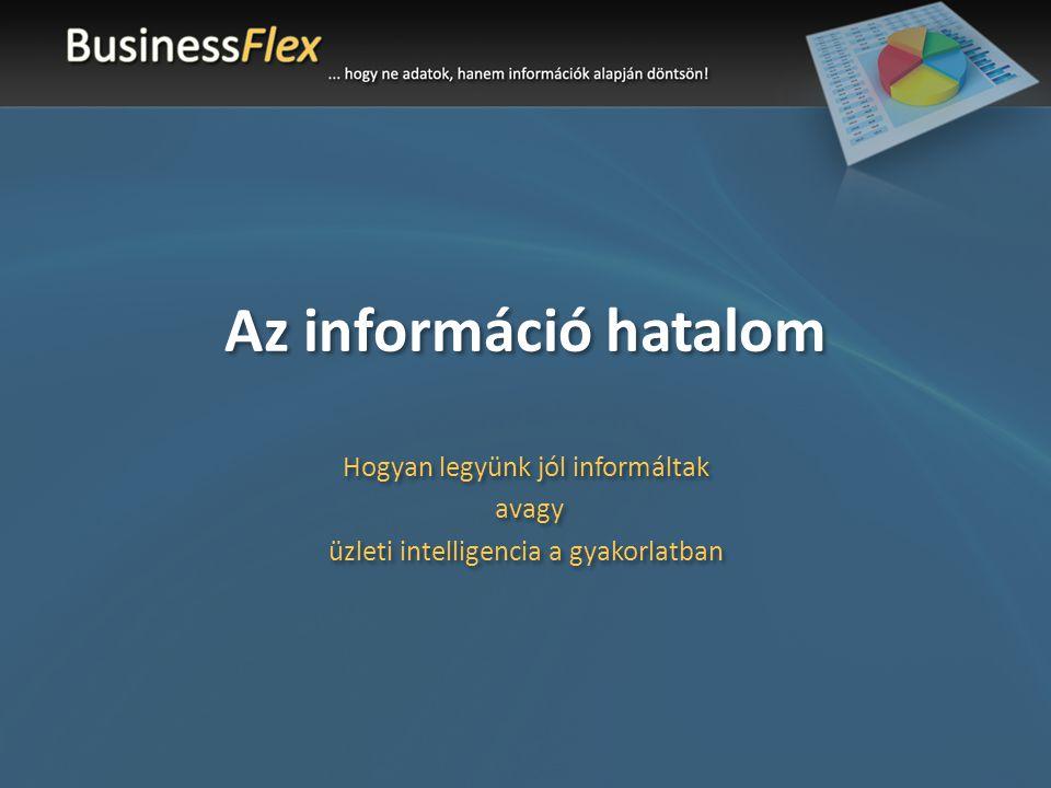Az információ hatalom Hogyan legyünk jól informáltak avagy üzleti intelligencia a gyakorlatban Hogyan legyünk jól informáltak avagy üzleti intelligencia a gyakorlatban