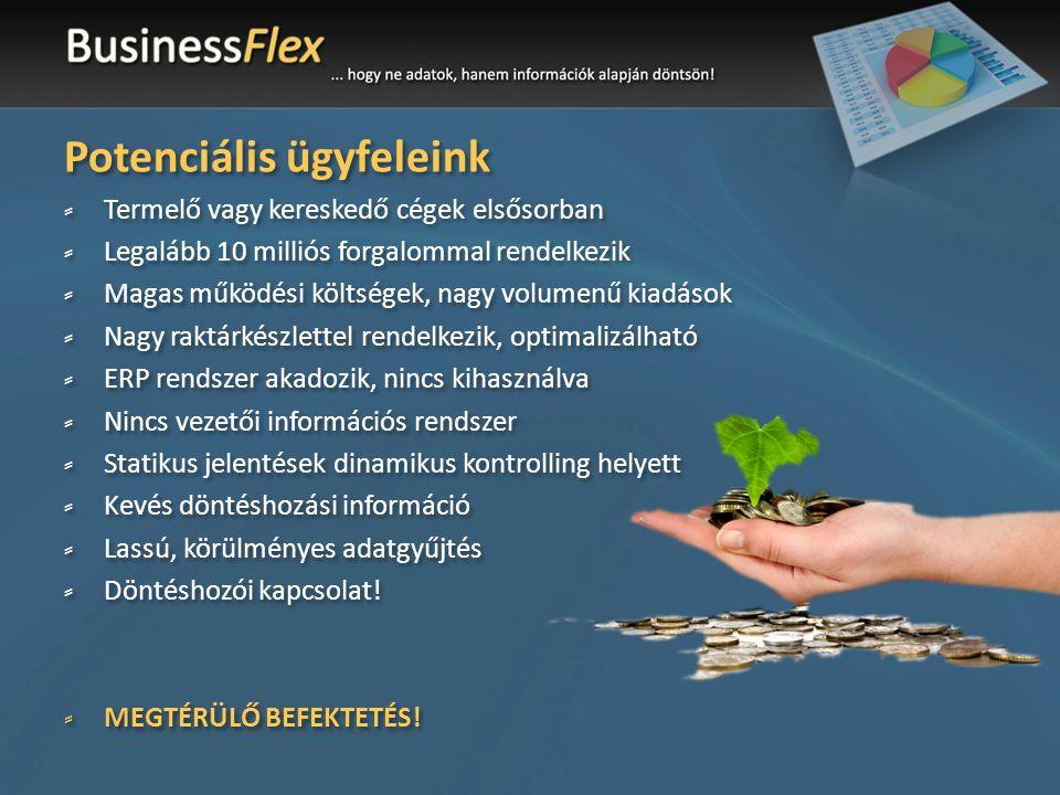 Potenciális ügyfeleink mondják… ⸗Van vállalatirányítási rendszerünk, abban tároljuk az adatokat A BusinessFlex ezekből információkat, pontos összképet ad ⸗Mindenkinek vannak készletproblémái, elfekvő, lassú, állókészletek A BusinessFlex minden csoportot megmutat, optimalizál ⸗A vezetői értekezlet anyaga órákig, napokig készül Mi percek alatt megbízható és értékes információkat adunk ⸗Vannak jó jelentéskészítő eszközeink… … és mi lesz, ha belekérdezne, lefúrna, következtetne.