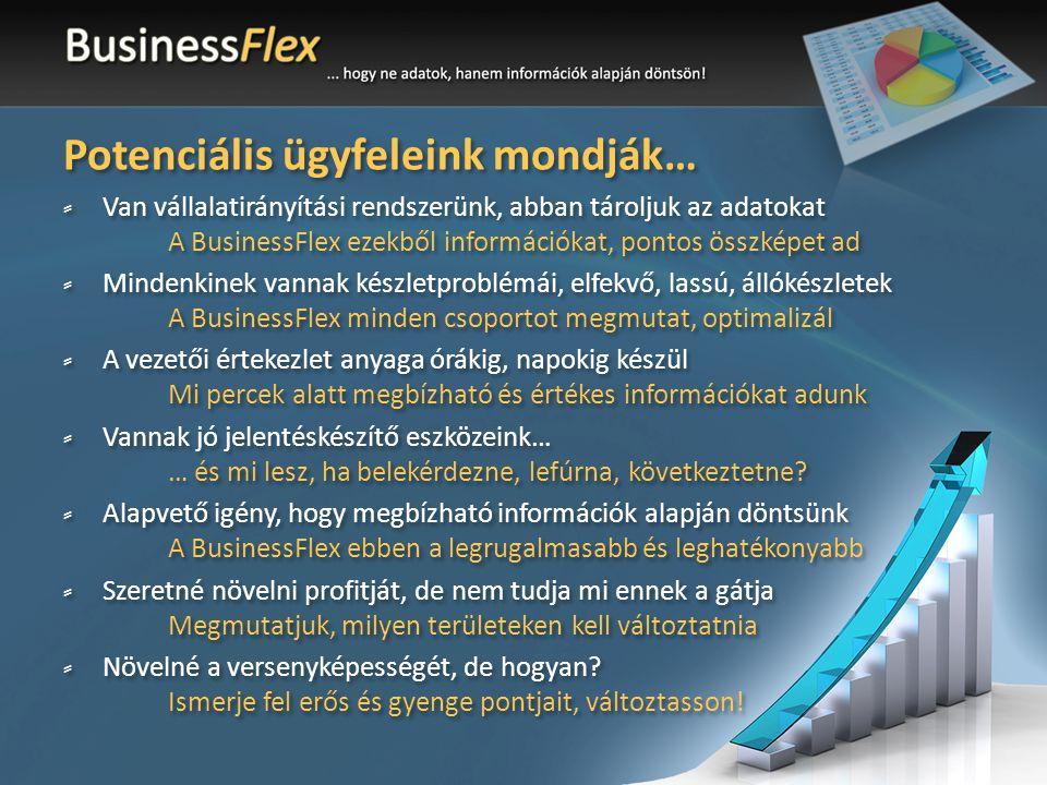 """Elégedett ügyfeleink mondják… ⸗""""Kutatás-fejlesztési projektjeink sikereinek alapvetően fontos mozgatórugója volt a BusinessFlex rendszer rugalmassága és ereje… Móricz Péter ügyvezető, OKSZI Kht ⸗""""A BusinessFlex nyújtotta elemzések és következtetések segítségével megvalósult az igazi döntéshozás a vezetői értekezletek során… Kovács Attila logisztikai vezető, Baromfiudvar 2002 Kft."""