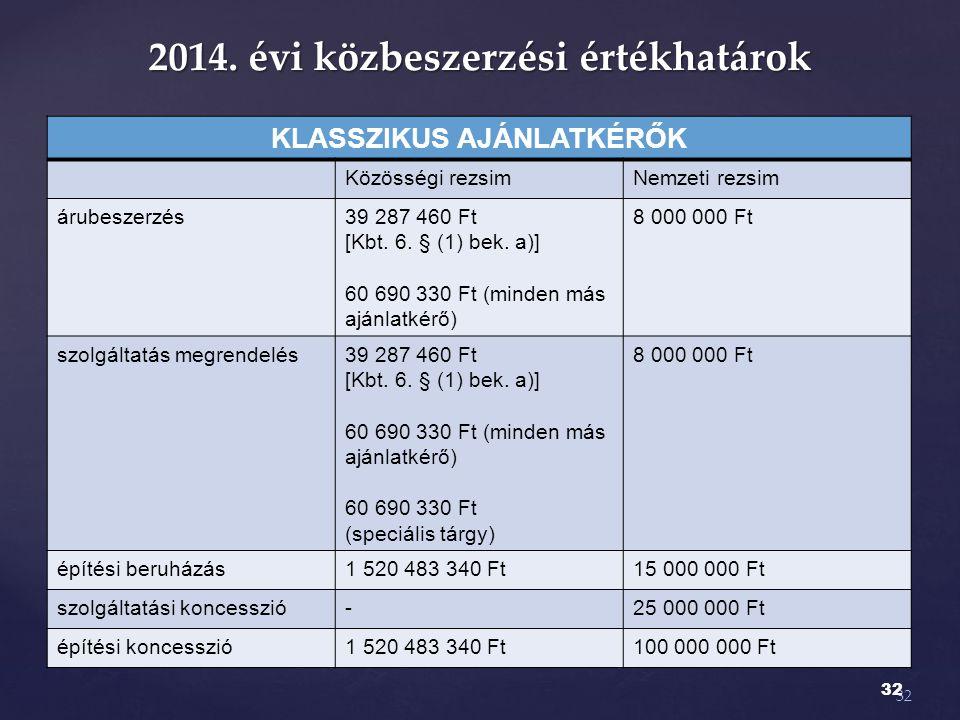 32 2014. évi közbeszerzési értékhatárok KLASSZIKUS AJÁNLATKÉRŐK Közösségi rezsimNemzeti rezsim árubeszerzés39 287 460 Ft [Kbt. 6. § (1) bek. a)] 60 69