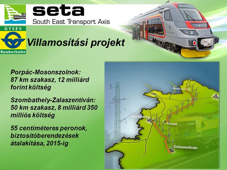 Villamosítási projekt Porpác-Mosonszolnok: 87 km szakasz, 12 milliárd forint költség Szombathely-Zalaszentiván: 50 km szakasz, 8 milliárd 350 milliós