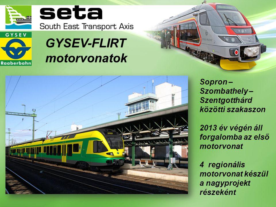 GYSEV-FLIRT motorvonatok Sopron – Szombathely – Szentgotthárd közötti szakaszon 2013 év végén áll forgalomba az első motorvonat 4 regionális motorvona