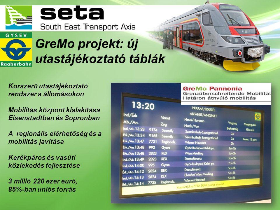 GreMo projekt: új utastájékoztató táblák Korszerű utastájékoztató rendszer a állomásokon Mobilitás központ kialakítása Eisenstadtban és Sopronban A re