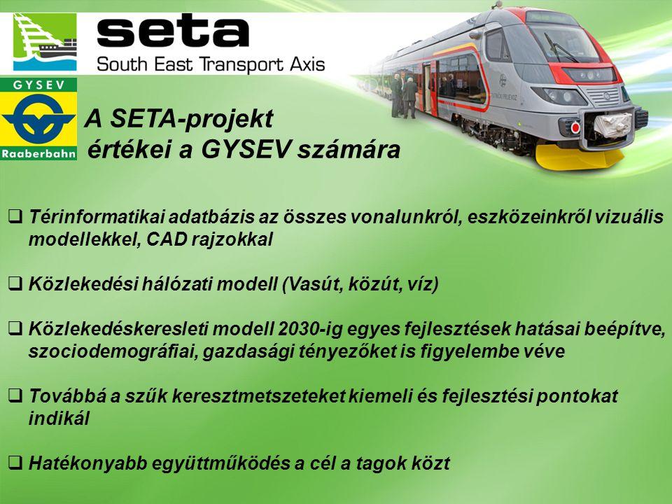 A SETA-projekt értékei a GYSEV számára  Térinformatikai adatbázis az összes vonalunkról, eszközeinkről vizuális modellekkel, CAD rajzokkal  Közleked