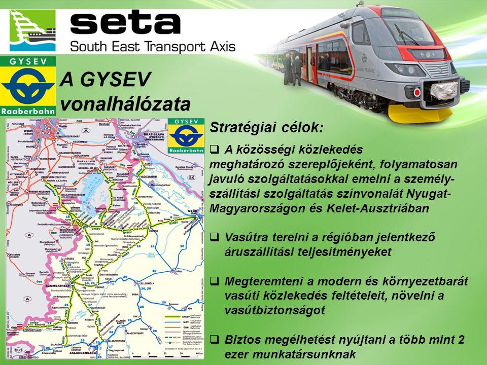 A GYSEV magyarországi vasútvonalainak a hossza a kétszeresére nőtt – 214 km szakasszal •Az átvett vonalakon a személyszállítás színvonalának emelése (Jenbacherek, Schlierenek, vezérlőkocsik) •Vasúti alternatíva megteremtése az É- D-i áruáramlatok levezetésében.