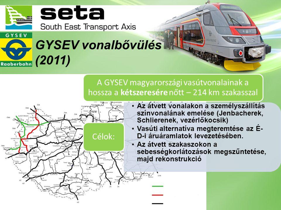 A GYSEV magyarországi vasútvonalainak a hossza a kétszeresére nőtt – 214 km szakasszal •Az átvett vonalakon a személyszállítás színvonalának emelése (