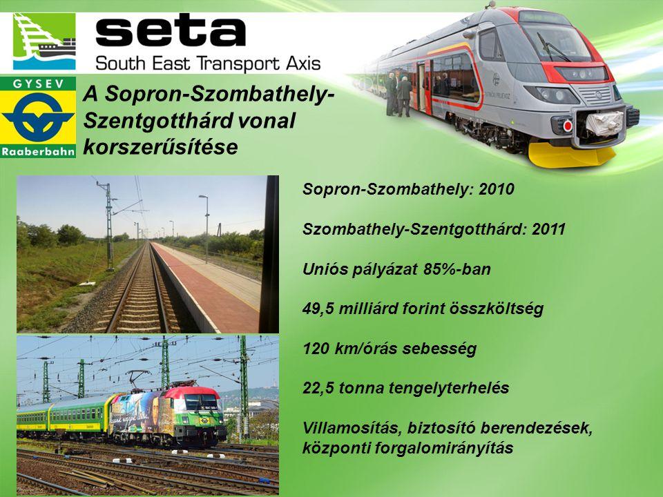 A Sopron-Szombathely- Szentgotthárd vonal korszerűsítése Sopron-Szombathely: 2010 Szombathely-Szentgotthárd: 2011 Uniós pályázat 85%-ban 49,5 milliárd
