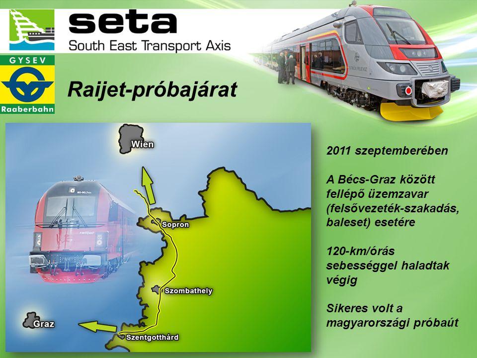 Raijet-próbajárat 2011 szeptemberében A Bécs-Graz között fellépő üzemzavar (felsővezeték-szakadás, baleset) esetére 120-km/órás sebességgel haladtak v