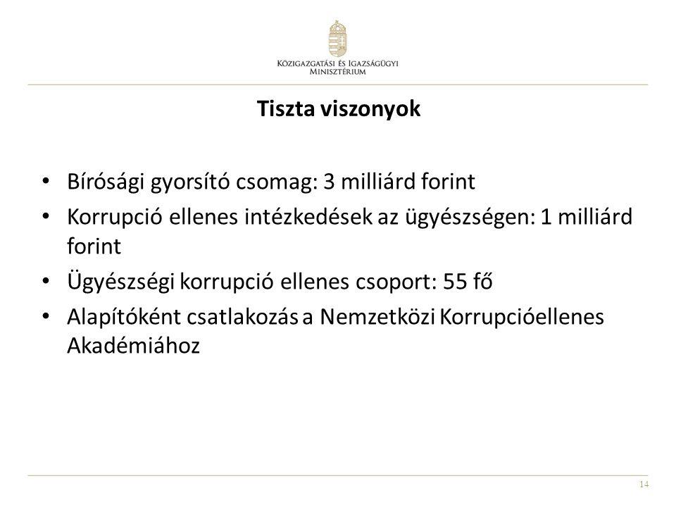 14 Tiszta viszonyok • Bírósági gyorsító csomag: 3 milliárd forint • Korrupció ellenes intézkedések az ügyészségen: 1 milliárd forint • Ügyészségi korr
