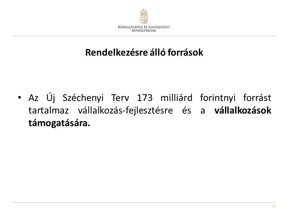 17 Rendelkezésre álló források • Az Új Széchenyi Terv 173 milliárd forintnyi forrást tartalmaz vállalkozás‐fejlesztésre és a vállalkozások támogatásár