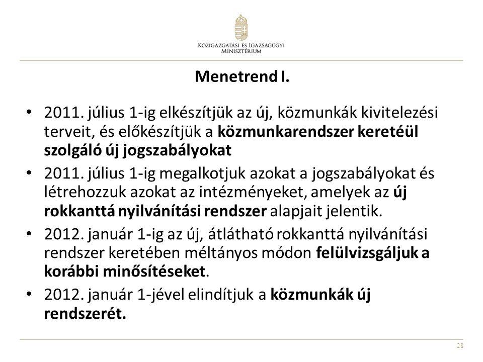 28 Menetrend I. • 2011. július 1‐ig elkészítjük az új, közmunkák kivitelezési terveit, és előkészítjük a közmunkarendszer keretéül szolgáló új jogszab