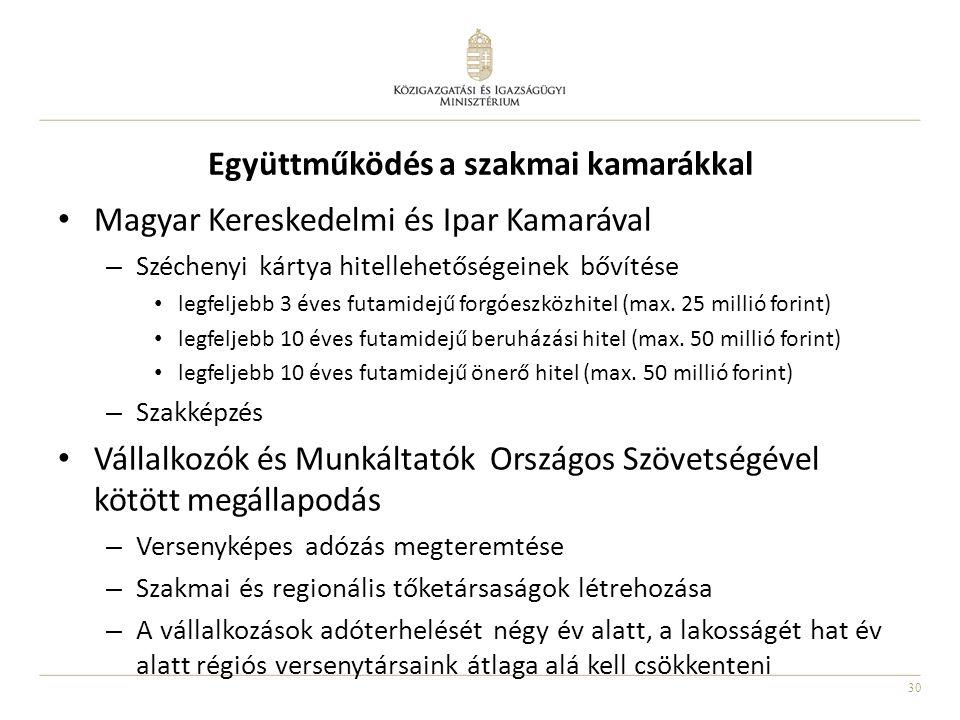 30 Együttműködés a szakmai kamarákkal • Magyar Kereskedelmi és Ipar Kamarával – Széchenyi kártya hitellehetőségeinek bővítése • legfeljebb 3 éves futa