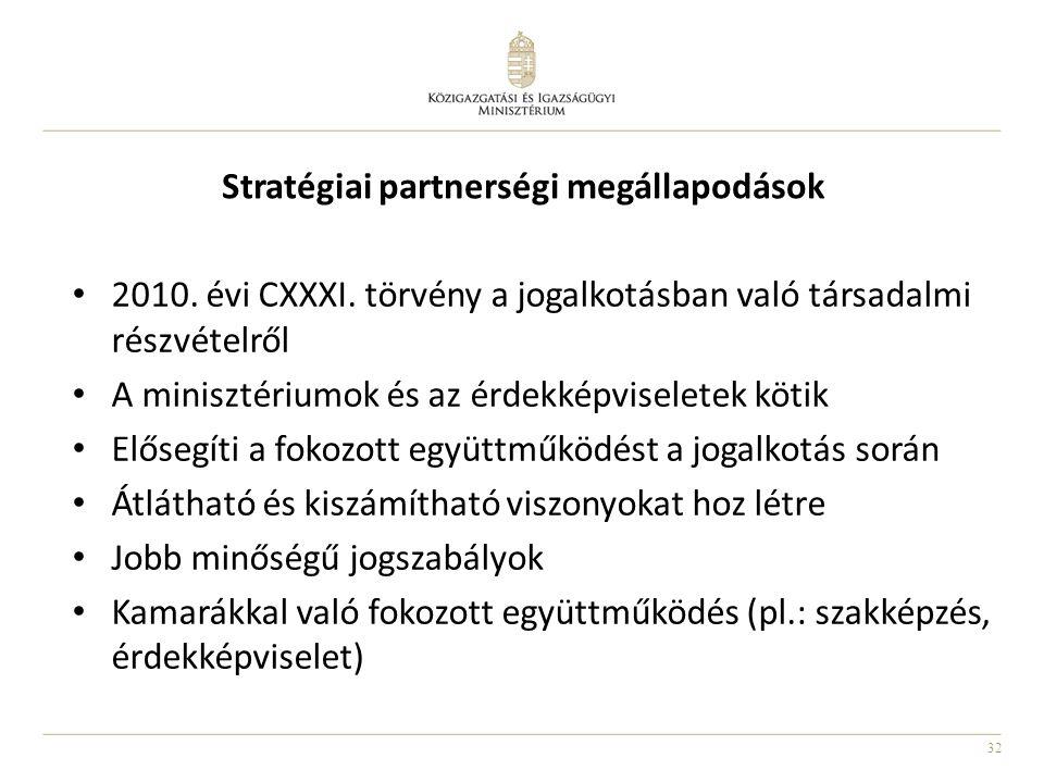 32 Stratégiai partnerségi megállapodások • 2010. évi CXXXI. törvény a jogalkotásban való társadalmi részvételről • A minisztériumok és az érdekképvise