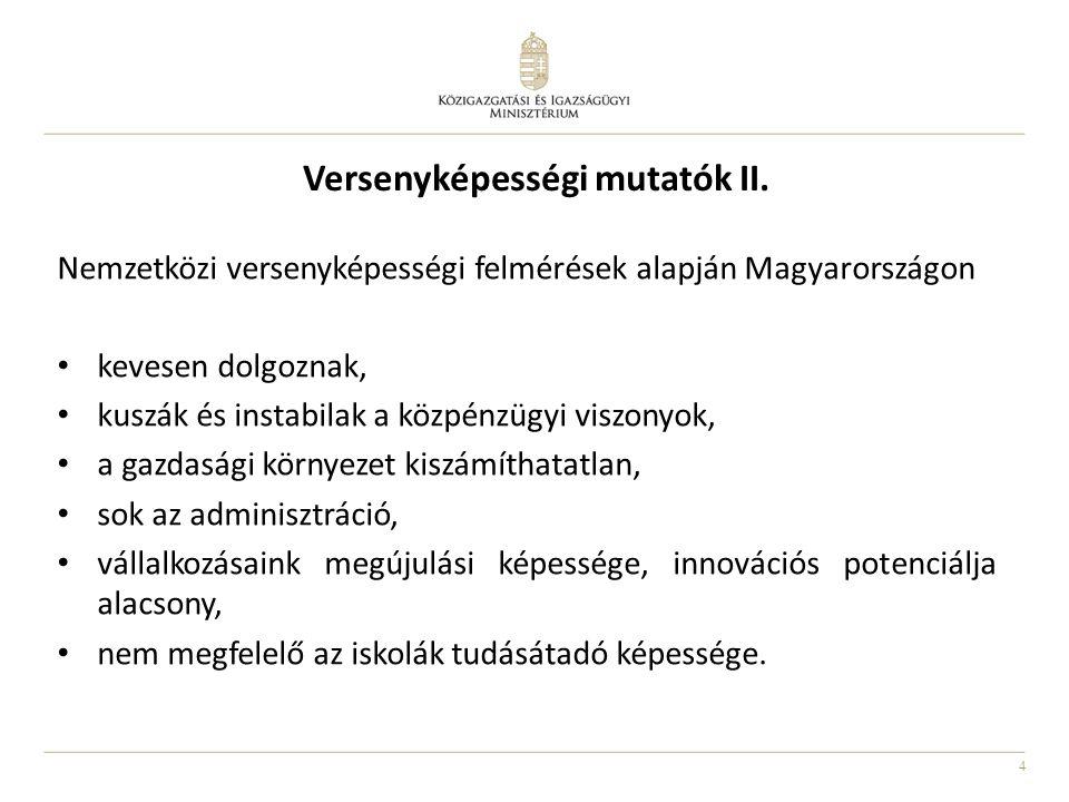 4 Versenyképességi mutatók II. Nemzetközi versenyképességi felmérések alapján Magyarországon • kevesen dolgoznak, • kuszák és instabilak a közpénzügyi