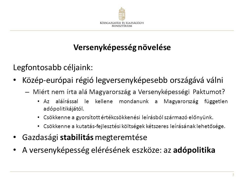 5 Versenyképesség növelése Legfontosabb céljaink: • Közép-európai régió legversenyképesebb országává válni – Miért nem írta alá Magyarország a Verseny