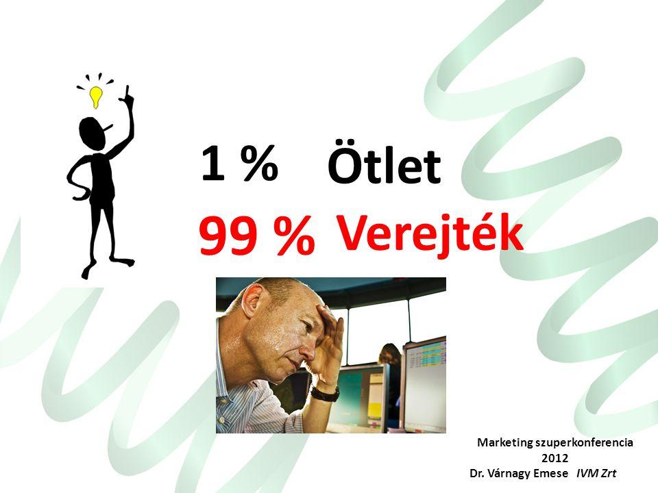 1 % 99 % Marketing szuperkonferencia 2012 Dr. Várnagy Emese IVM Zrt Ötlet Verejték