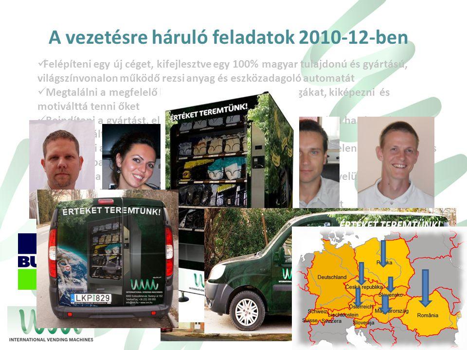  Felépíteni egy új céget, kifejlesztve egy 100% magyar tulajdonú és gyártású, világszínvonalon működő rezsi anyag és eszközadagoló automatát  Megtalálni a megfelelő helyszínt, beszállítókat, kollegákat, kiképezni és motiválttá tenni őket  Beindítani a gyártást, elkészíteni és letesztelni a szoftvert és a hardvereket  A V-STEP által inkubált piacok figyelmét az IVM-re terelni  Kialakítani az IVM Zrt arculatát, marketing stratégiáját, megjelenését az online és írott médiában  Felkelteni a potenciális disztribútorok figyelmét, leszerződni velük  Elindulni a nemzetközi piacok felé  Elérni a célpiacot és felkelteni az igényüket a berendezés iránt  Beindítani a gépek kihelyezését, bérbeadását a célpiacra, elérni a targetet, elégedetté téve a befektetőt A vezetésre háruló feladatok 2010-12-ben