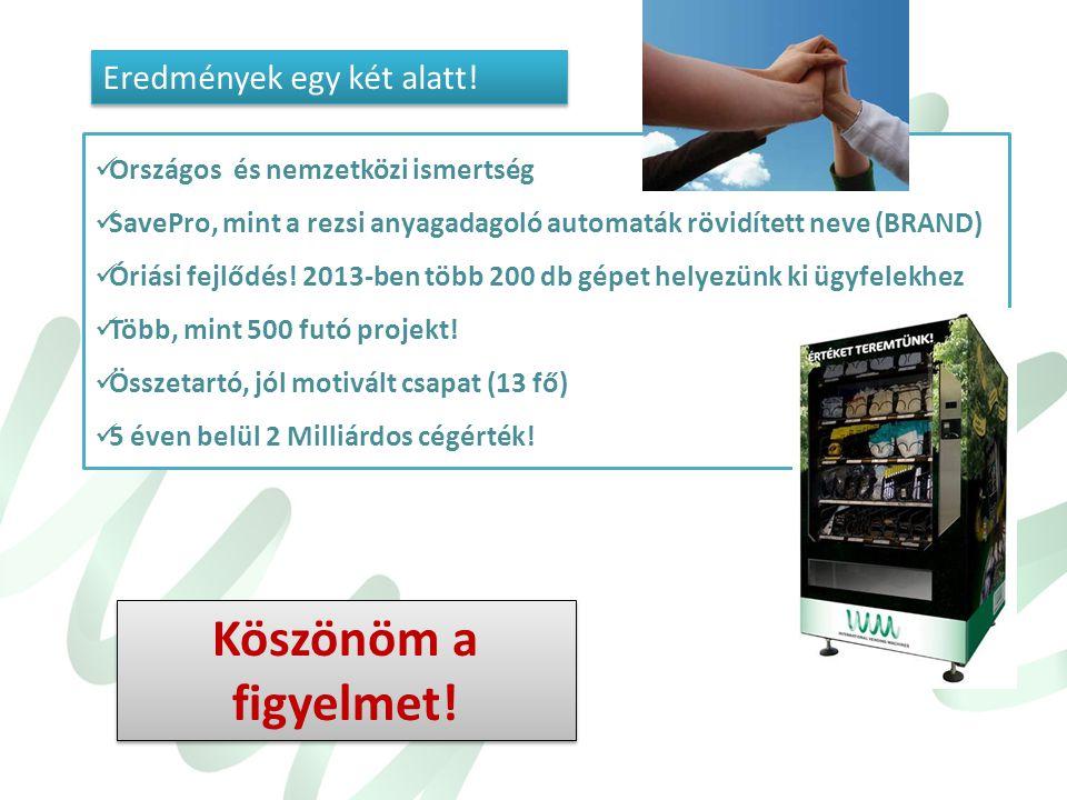 Bizalom növelés A SavePro automatával pályáztunk a Magyar Termék nagydíjra Szeptember 1-én díjátadó a parlamentben! Komoly sajtó visszhang, nyilvános