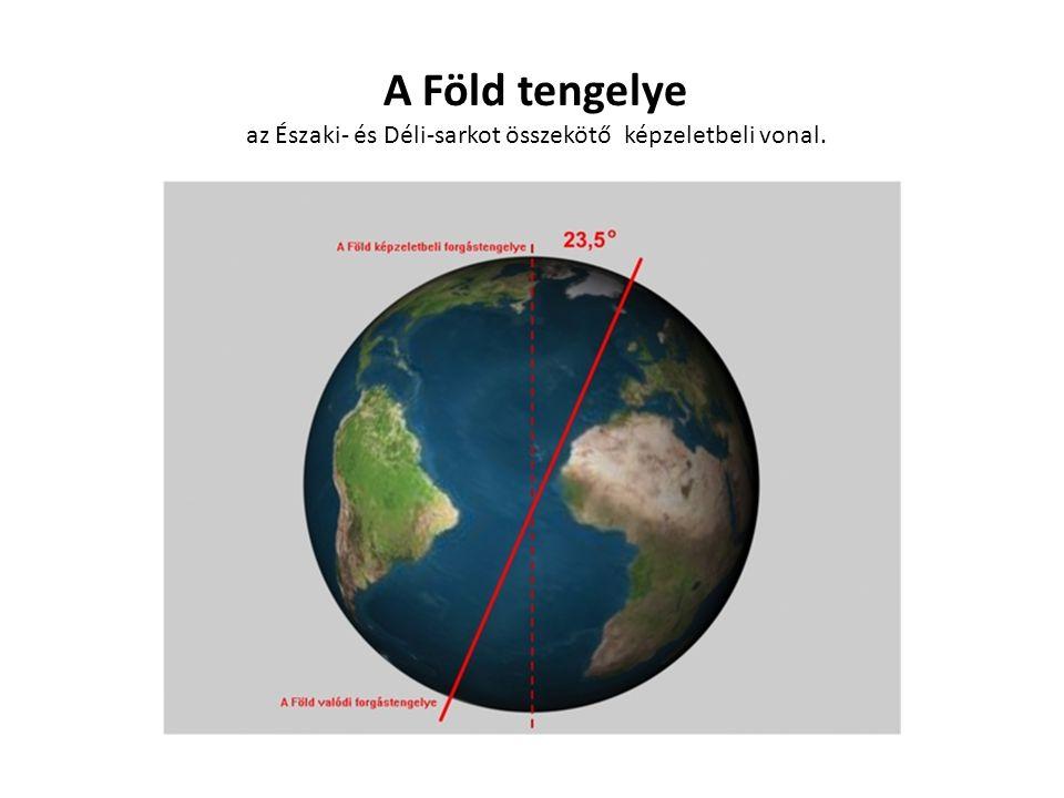 A Föld tengelye az Északi- és Déli-sarkot összekötő képzeletbeli vonal.