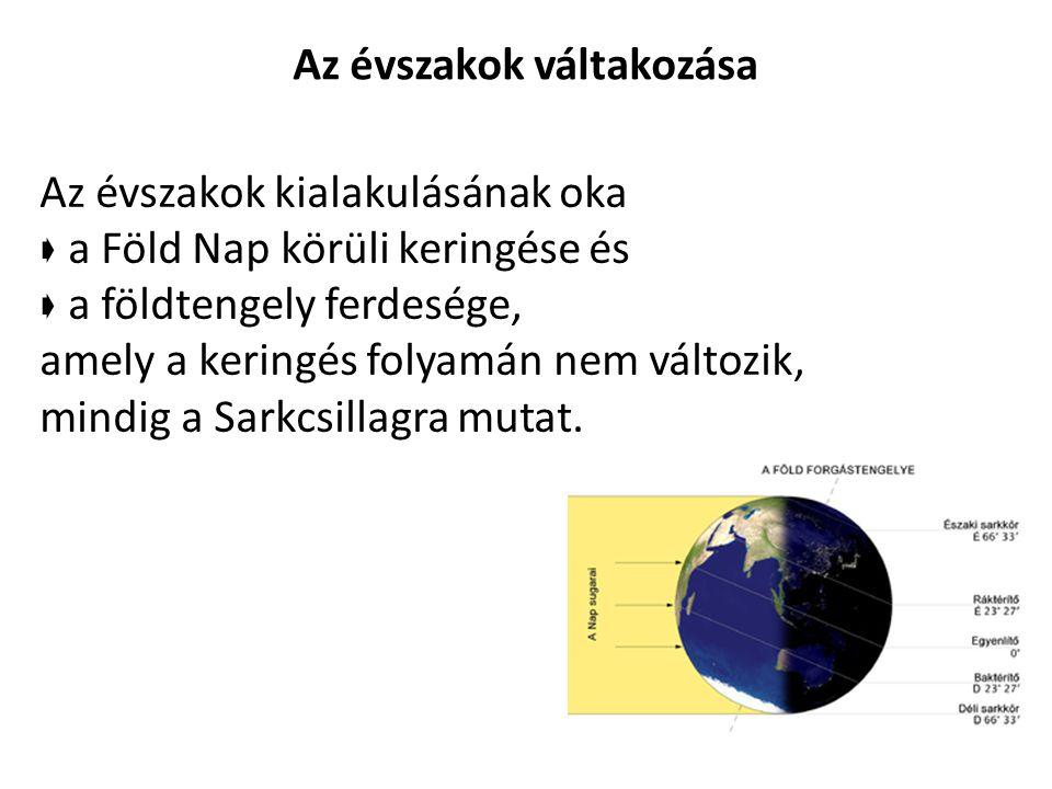 Az évszakok kialakulásának oka  a Föld Nap körüli keringése és  a földtengely ferdesége, amely a keringés folyamán nem változik, mindig a Sarkcsilla