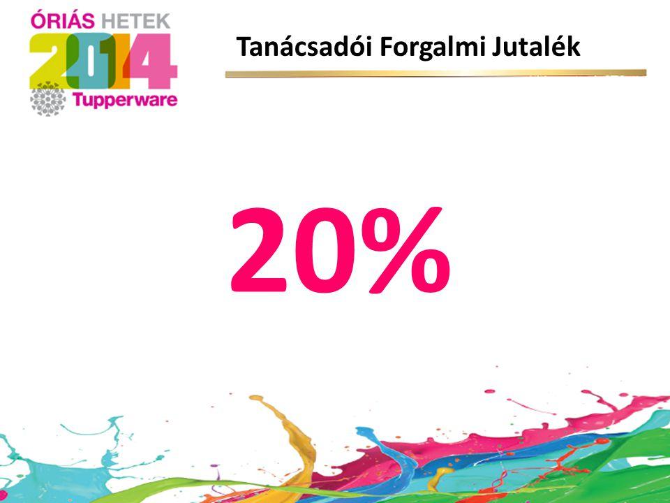 20% Tanácsadói Forgalmi Jutalék