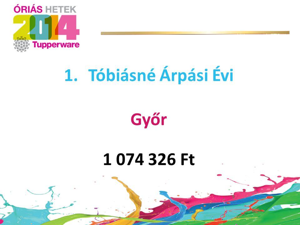 1.Tóbiásné Árpási Évi Győr 1 074 326 Ft