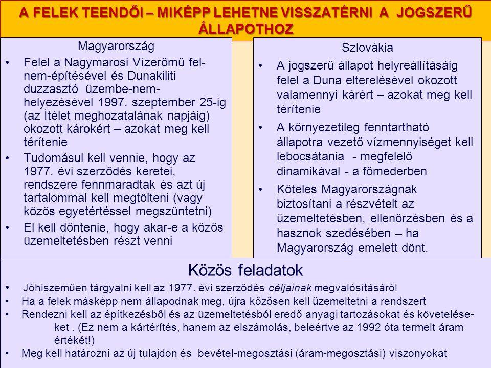 Nagy Boldizsár előadása A FELEK TEENDŐI – MIKÉPP LEHETNE VISSZATÉRNI A JOGSZERŰ ÁLLAPOTHOZ Magyarország •Felel a Nagymarosi Vízerőmű fel- nem-építésév