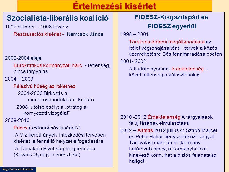 Nagy Boldizsár előadása Értelmezési kisérlet Szocialista-liberális koalíció 1997 október – 1998 tavasz Restaurációs kisérlet - Nemcsók János 2002-2004
