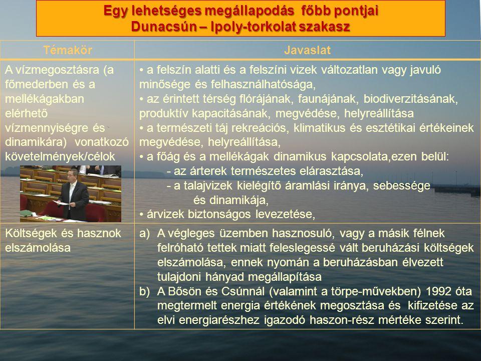 Nagy Boldizsár előadása Egy lehetséges megállapodás főbb pontjai Dunacsún – Ipoly-torkolat szakasz TémakörJavaslat A vízmegosztásra (a főmederben és a