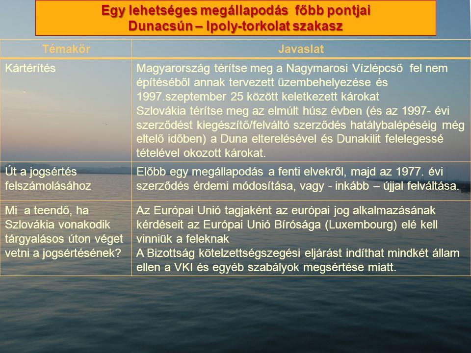 Nagy Boldizsár előadása Egy lehetséges megállapodás főbb pontjai Dunacsún – Ipoly-torkolat szakasz TémakörJavaslat KártérítésMagyarország térítse meg