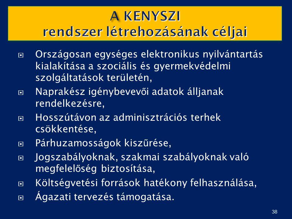 A KENYSZI rendszer létrehozásának céljai 38  Országosan egységes elektronikus nyilvántartás kialakítása a szociális és gyermekvédelmi szolgáltatások