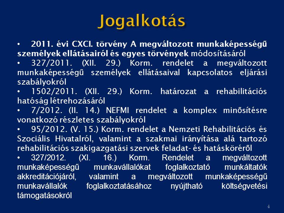 4 • 2011. évi CXCI. törvény A megváltozott munkaképesség ű személyek ellátásairól és egyes törvények módosításáról • 327/2011. (XII. 29.) Korm. rendel