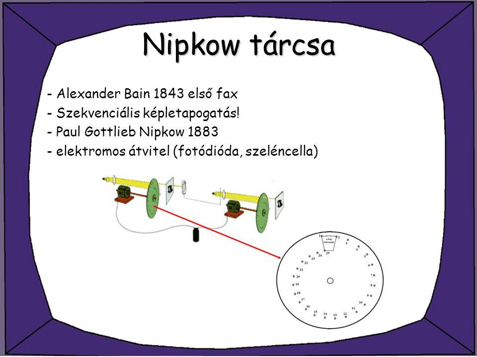 Nipkow tárcsa - Alexander Bain 1843 első fax - Szekvenciális képletapogatás! - Paul Gottlieb Nipkow 1883 - elektromos átvitel (fotódióda, szeléncella)