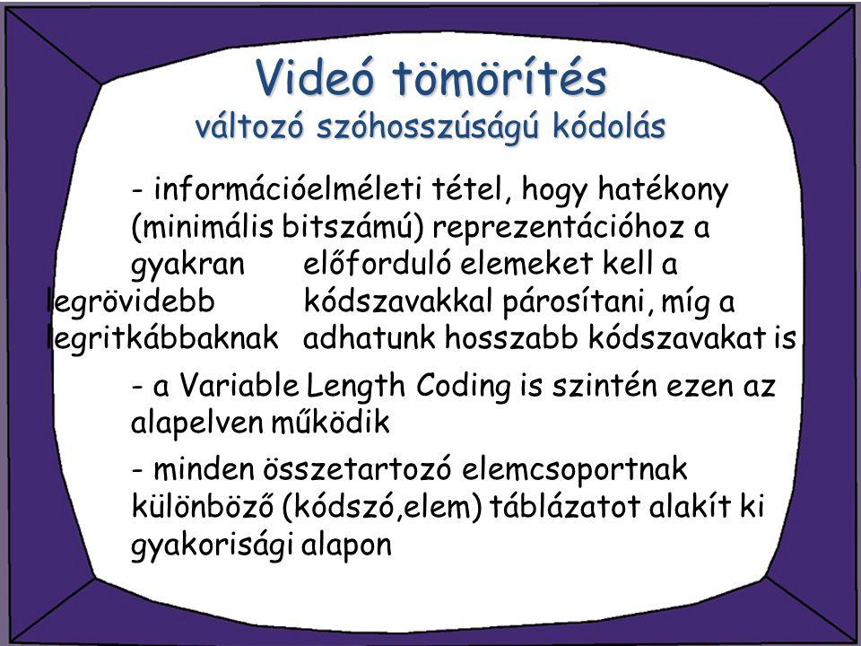 Videó tömörítés változó szóhosszúságú kódolás - információelméleti tétel, hogy hatékony (minimális bitszámú) reprezentációhoz a gyakran előforduló ele