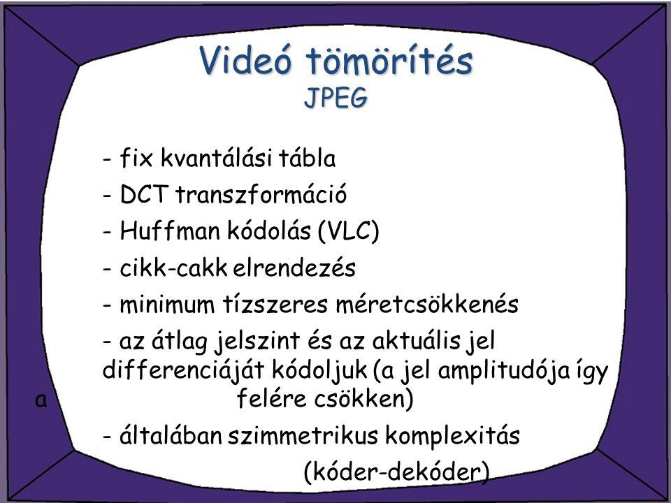 Videó tömörítés JPEG - fix kvantálási tábla - DCT transzformáció - Huffman kódolás (VLC) - cikk-cakk elrendezés - minimum tízszeres méretcsökkenés - a