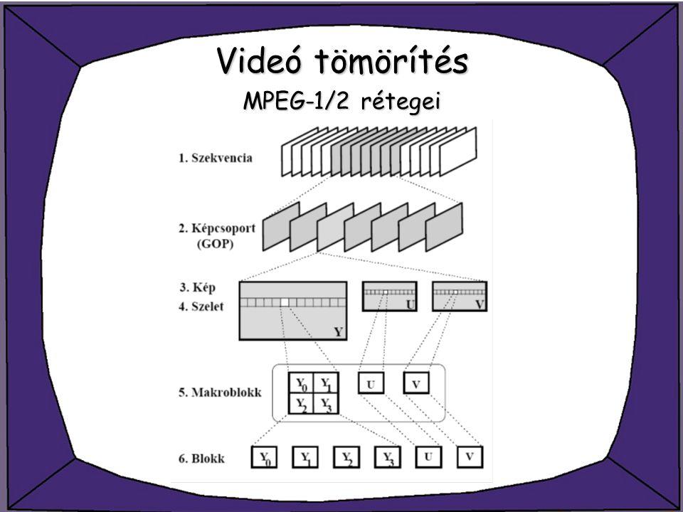 Videó tömörítés MPEG-1/2 rétegei