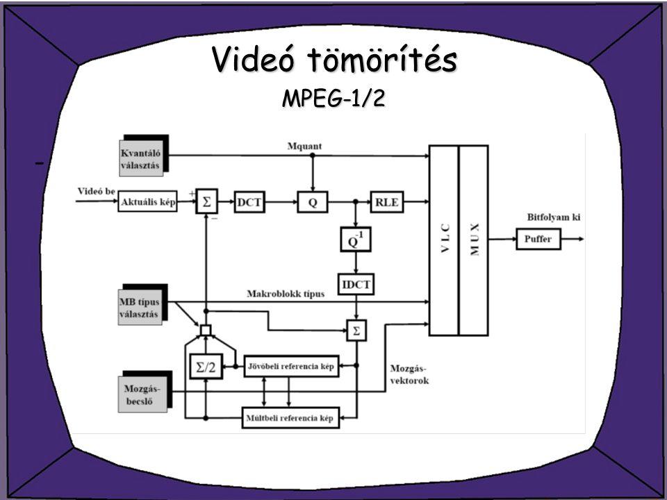 Videó tömörítés MPEG-1/2 -