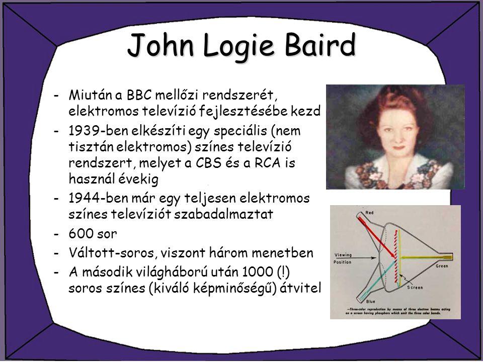 John Logie Baird -Miután a BBC mellőzi rendszerét, elektromos televízió fejlesztésébe kezd -1939-ben elkészíti egy speciális (nem tisztán elektromos)