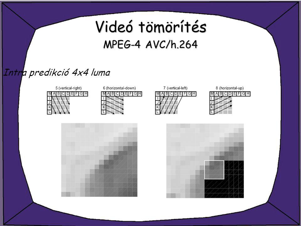 Videó tömörítés MPEG-4 AVC/h.264 Intra predikció 4x4 luma