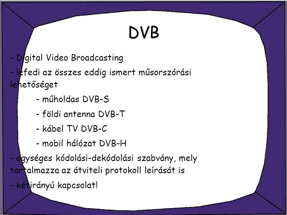 DVB - Digital Video Broadcasting - lefedi az összes eddig ismert műsorszórási lehetőséget - műholdas DVB-S - földi antenna DVB-T - kábel TV DVB-C - mo