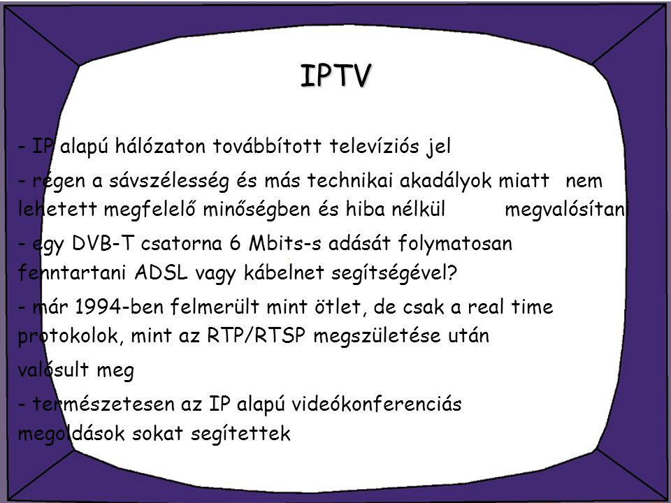 IPTV - IP alapú hálózaton továbbított televíziós jel - régen a sávszélesség és más technikai akadályok miatt nem lehetett megfelelő minőségben és hiba