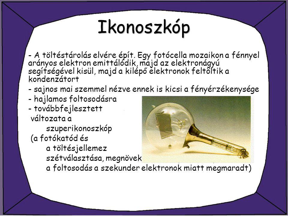 Ikonoszkóp - A töltéstárolás elvére épít. Egy fotócella mozaikon a fénnyel arányos elektron emittálódik, majd az elektronágyú segítségével kisül, majd