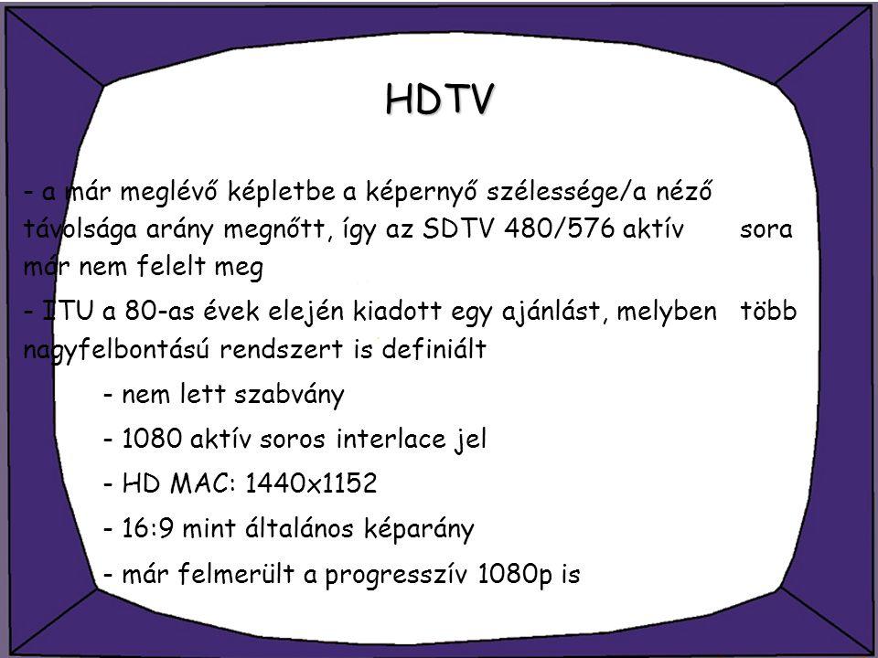 HDTV - a már meglévő képletbe a képernyő szélessége/a néző távolsága arány megnőtt, így az SDTV 480/576 aktív sora már nem felelt meg - ITU a 80-as év