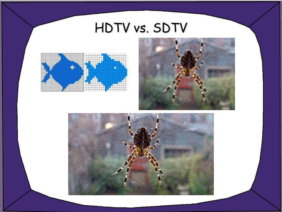 HDTV vs. SDTV