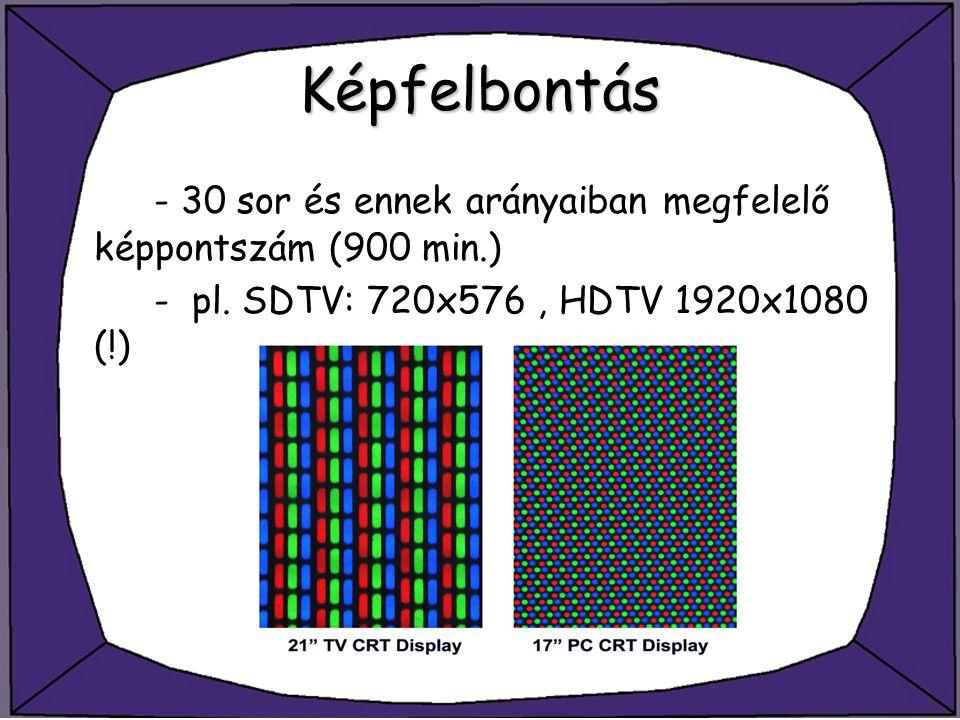 Képfelbontás - 30 sor és ennek arányaiban megfelelő képpontszám (900 min.) - pl. SDTV: 720x576, HDTV 1920x1080 (!)